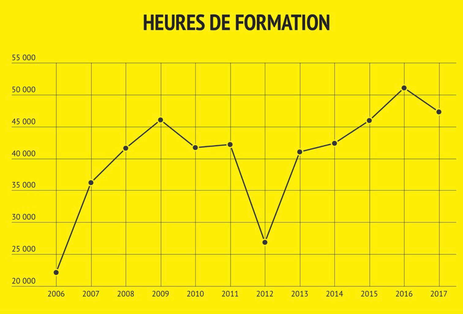 heures formation2017